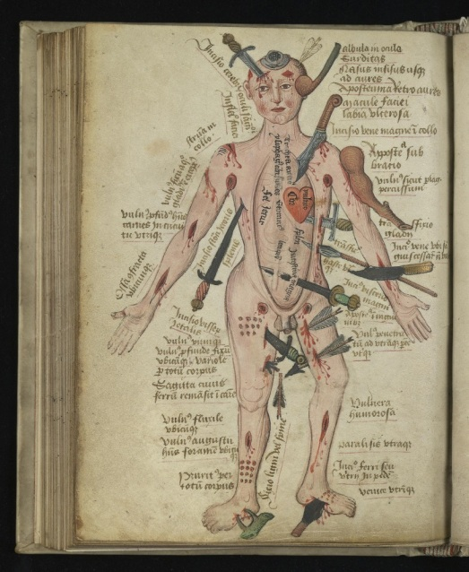 Wound man Wellcome libr, ms 290